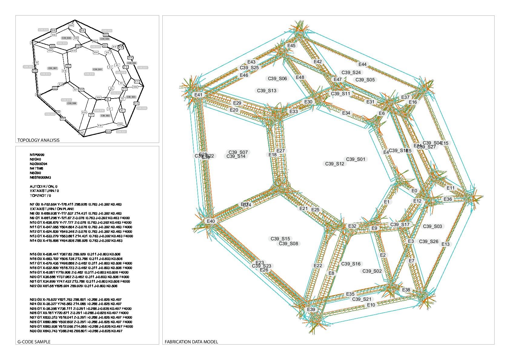 Die vollständige Fertigungsinformation konnte aus dem parametrischen Entwurfs- und Planungsmodell abgeleitet werden.